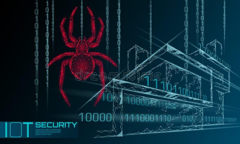 Mądrze domu IOT cybersecurity pająka pojęcie Osobistych dane zbawczy internet rzeczy cyber atak Hackera szturmowy niebezpieczeńst ilustracja wektor