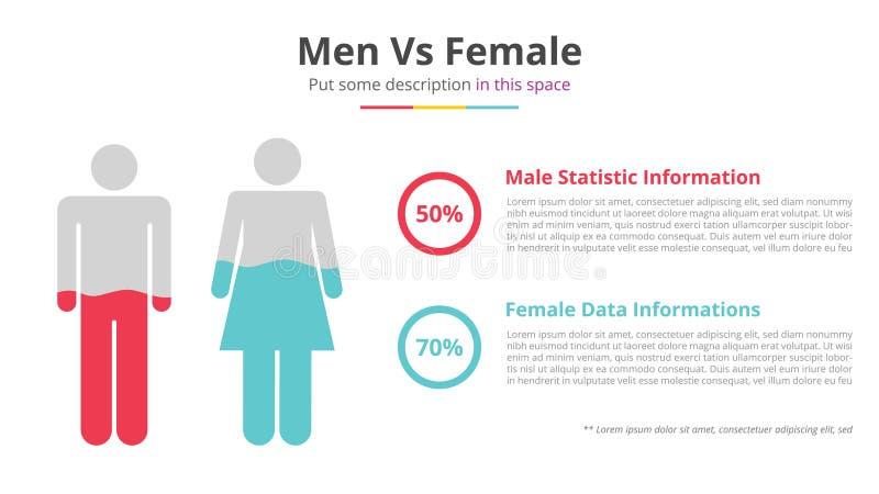 Mężczyźni vs kobiety infographic pojęcie z odsetkiem i stroną popierać kogoś horyzontalnego porównanie - wektorowa ilustracja royalty ilustracja