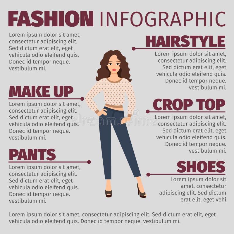 Mädchen kleidet im Frühjahr die infographic Mode vektor abbildung