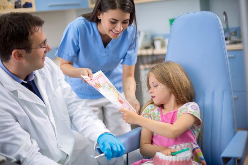 Mädchenblick-Empfehlungskarte vom Zahnarzt für Tapferkeit lizenzfreie stockfotografie