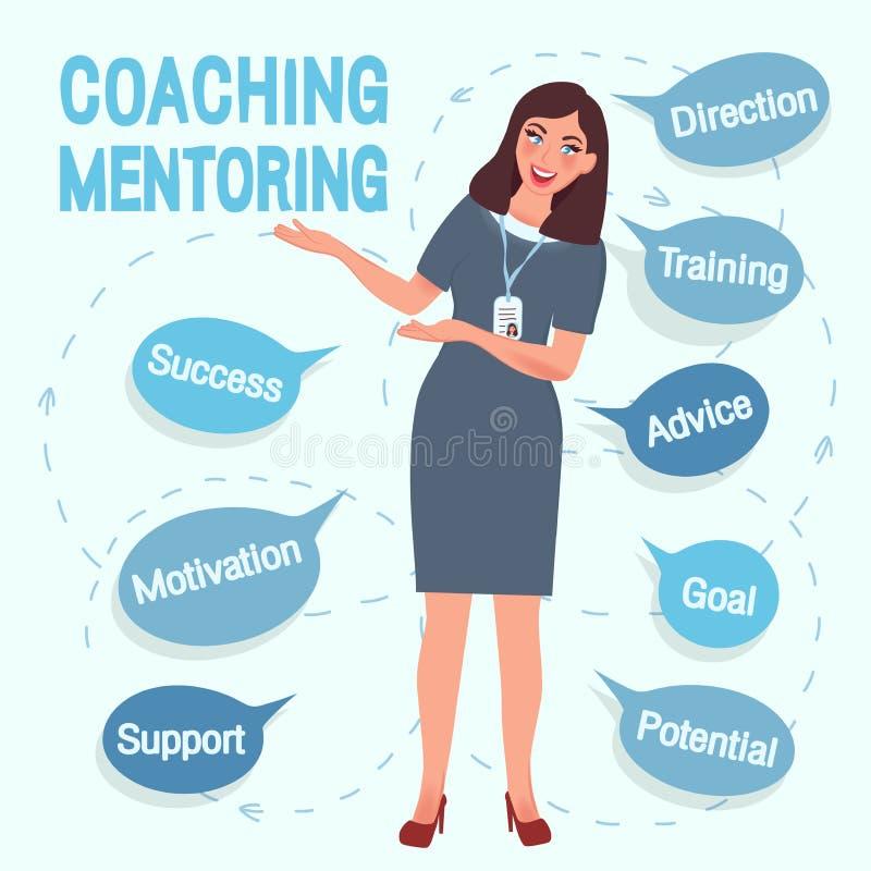 Mädchentrainer und Geschäftstrainer in einer Freistellung führer Training, Förderung, Ausbildung darstellung Entwerfer Evgeniy Ko vektor abbildung