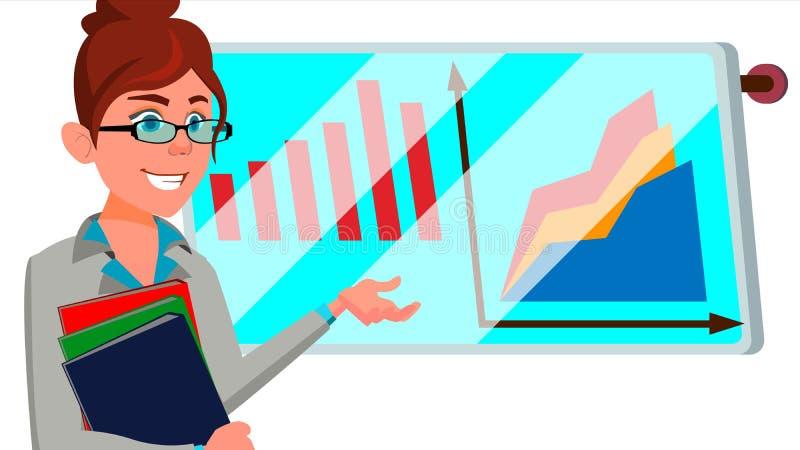 Mäklare Female Vector Lyckad aktiemarknadmäklare finansiell tillväxt för dynamik Grafer index säkert plattform royaltyfri illustrationer