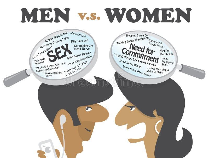 Män vs kvinnor vektor illustrationer