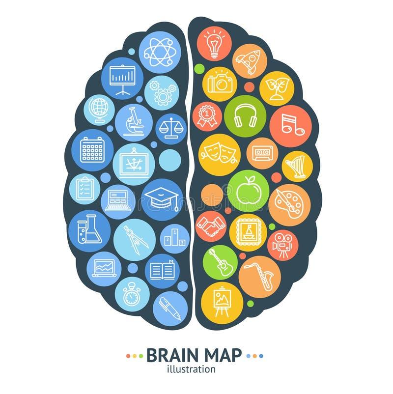 Människa Brain Map Concept Left och höger halvklot vektor royaltyfri illustrationer