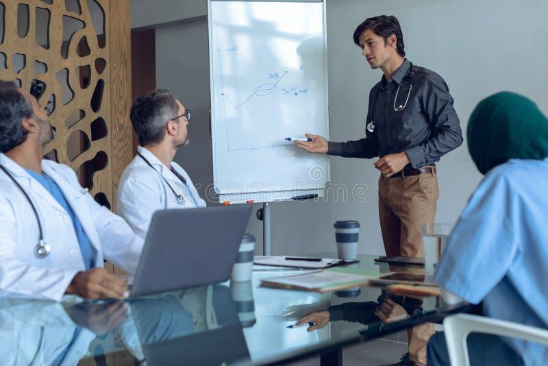 Männlicher Doktor, der über Flip-Chart beim Treffen am Krankenhaus erklärt lizenzfreies stockfoto