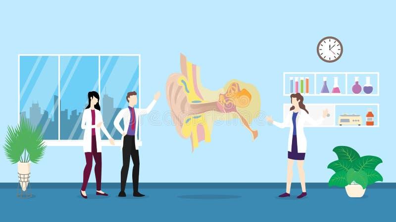 Mänsklig analys för undersökning för hälsovård för öraanatomistruktur som identifierar vid doktorsfolk på sjukhuset - stock illustrationer