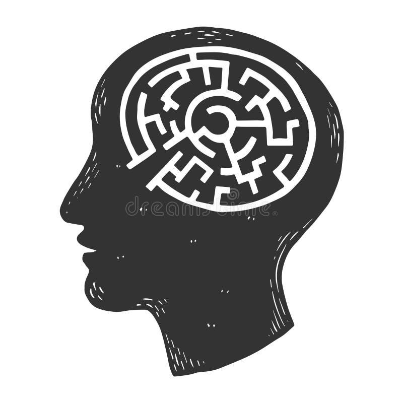Mänsklig hjärna i form av labyrintgravyrvektorn stock illustrationer