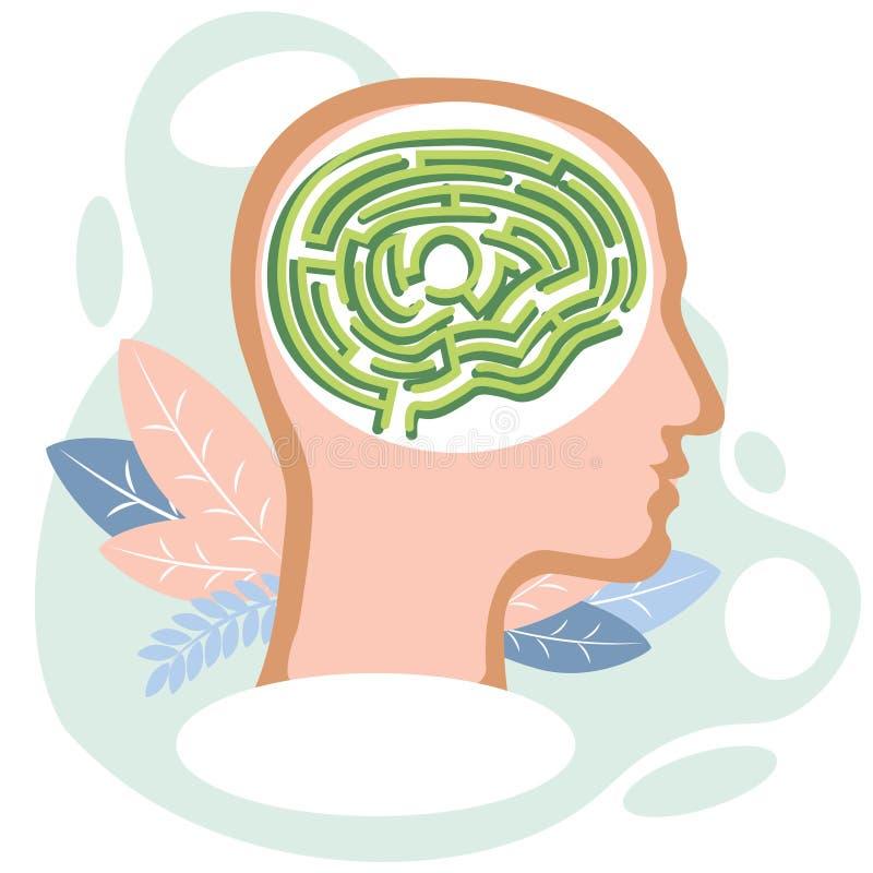 Mänsklig hjärna i huvud i form av labyrintvektorn royaltyfri illustrationer