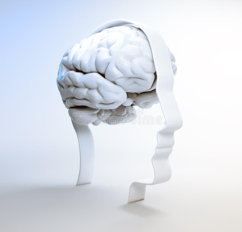Mänsklig intelligensandrpsykologi royaltyfri illustrationer