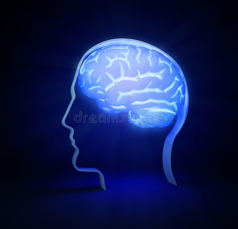Mänsklig intelligensandrpsykologi stock illustrationer