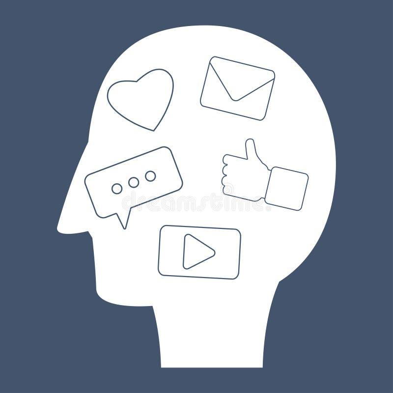 Mänsklig profil, beroende royaltyfri illustrationer