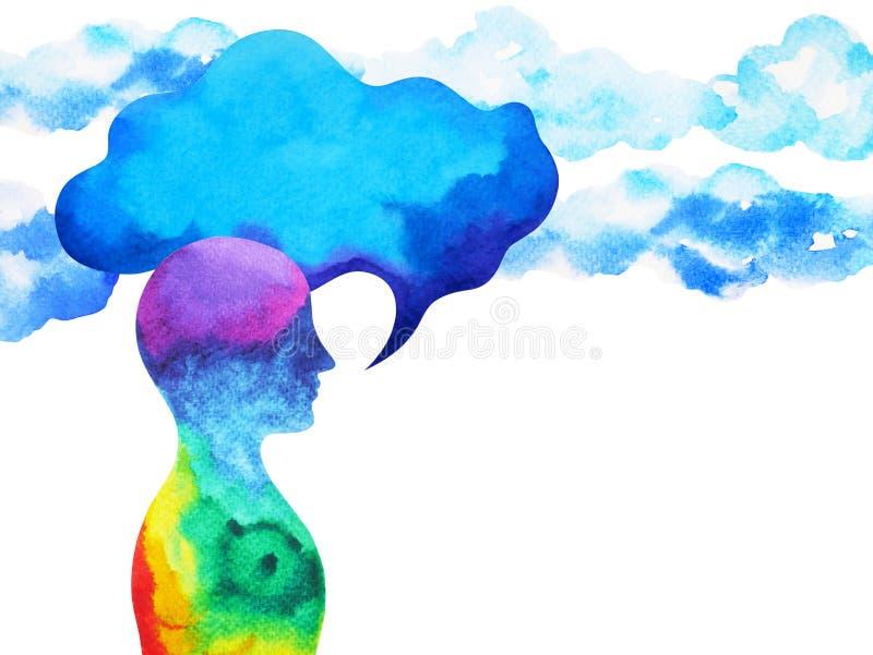Mänsklig talande och lyssnande makt av genin tillsammans inom din mening, dragen vattenfärgmålninghand vektor illustrationer