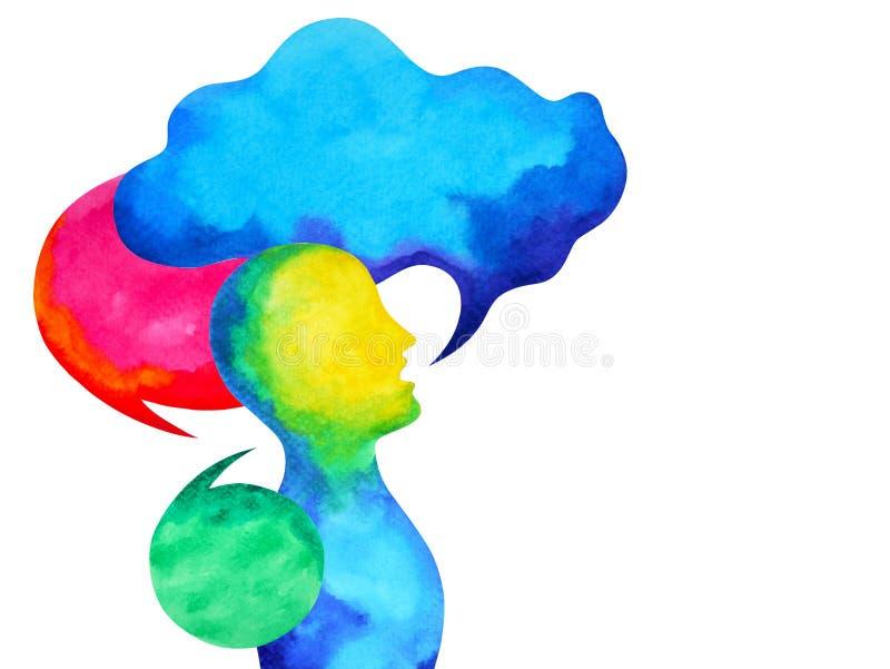 Mänsklig talande och lyssnande makt av genin tillsammans inom din mening, dragen vattenfärgmålninghand royaltyfri illustrationer