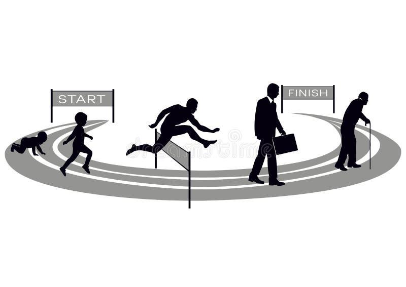 Mänsklig utveckling stock illustrationer