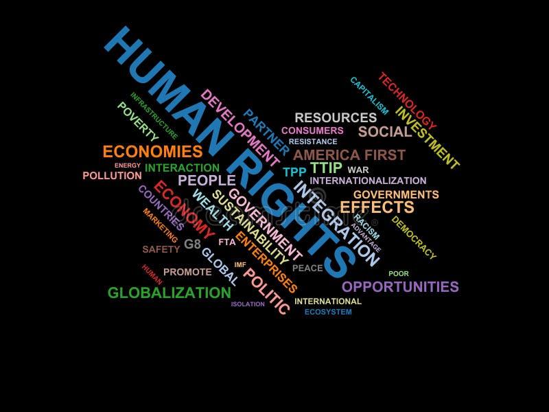 MÄNSKLIGA RÄTTIGHETER - ordmolnwordcloud - uttryck från den globalisering-, ekonomi- och politikmiljön vektor illustrationer