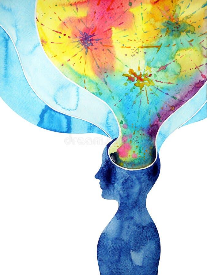 Mänskligt huvud, chakramakt, tänkande tanke för inspirationabstrakt begrepp royaltyfri illustrationer