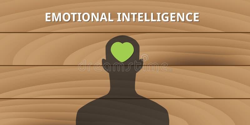 Mänskligt huvud för emotionell intelligens med förälskelsesymbol royaltyfri illustrationer