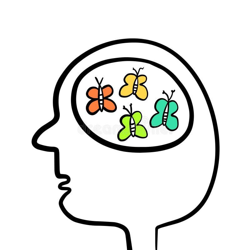 Mänskligt huvud med fjärilar inom utdragen illustration för hjärnhand royaltyfri illustrationer