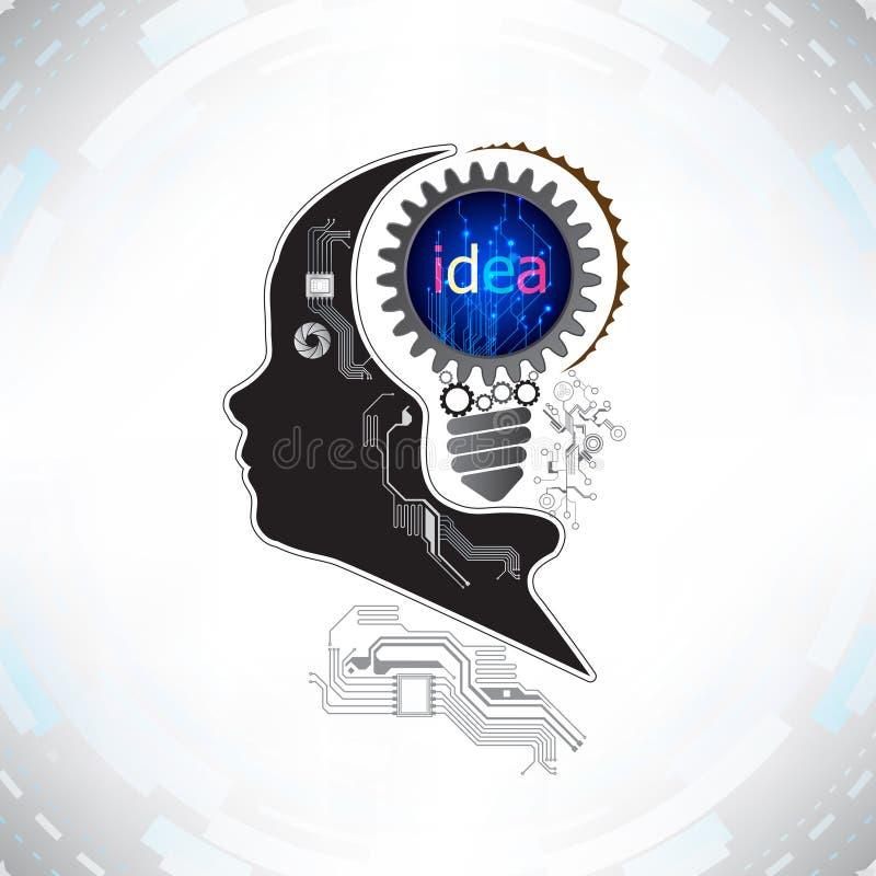 Mänskligt huvud med kugghjul och kuggar som tillsammans på arbetar idébegrepp vektor illustrationer
