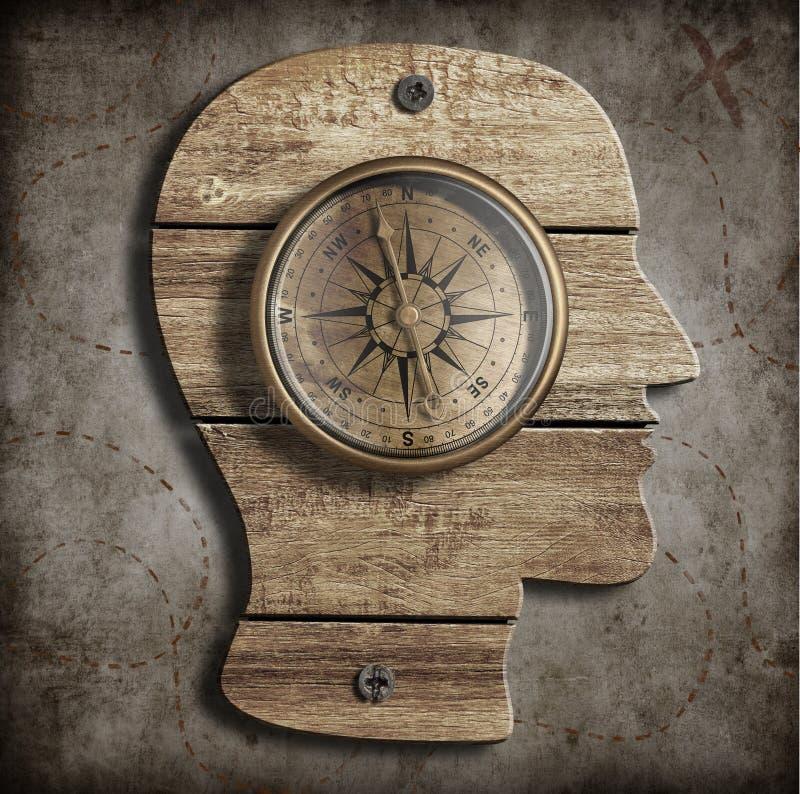 Mänskligt huvud och gammal kompass. Idébegrepp. stock illustrationer