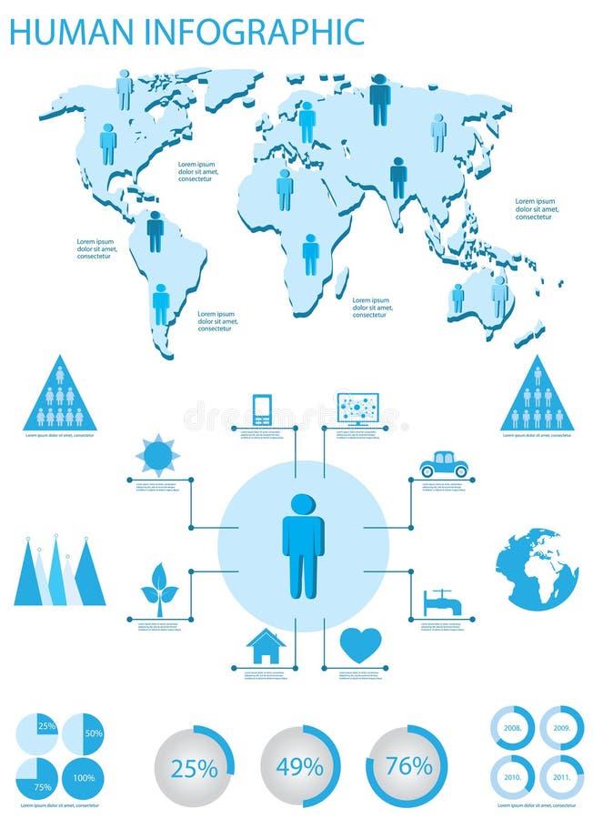 Mänskligt info-diagram stock illustrationer