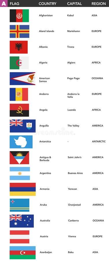 Märka A - flaggor av världen med namn, huvudstad och region vektor illustrationer