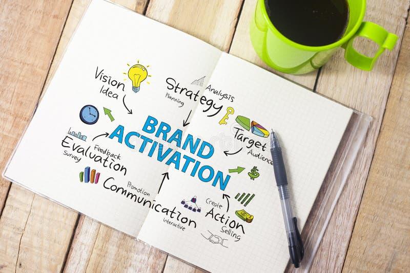 Märkesaktivering Affär som marknadsför ordtypografibegrepp royaltyfri foto