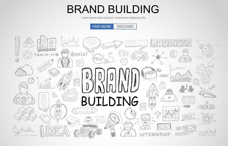 Märkesbyggnadsbegrepp med stil för affärsklotterdesign: compan royaltyfri illustrationer
