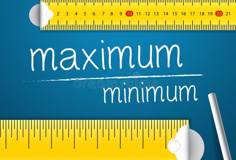 Mäta som är maximal, och minimumvärde Begrepp av hur man mäter normal av maximal och minimum royaltyfri foto