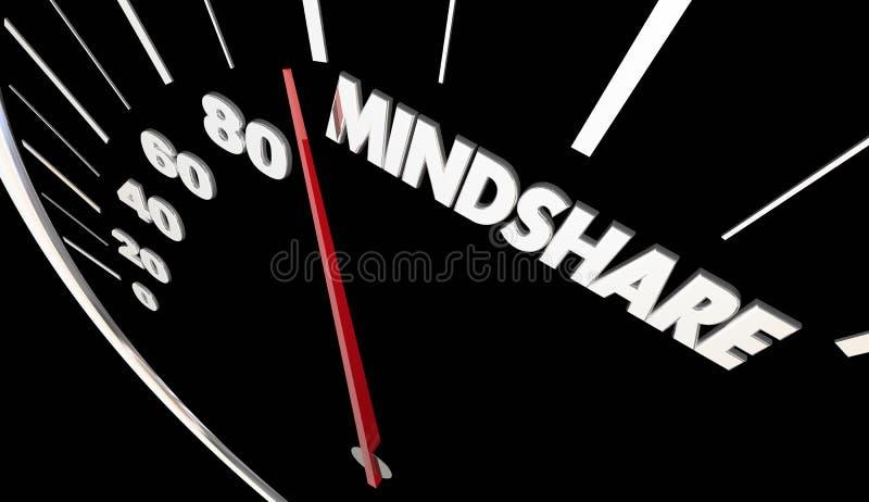 Mätning för hastighetsmätare för medvetenhet för uppmärksamhet för Mindshare ämne full stock illustrationer