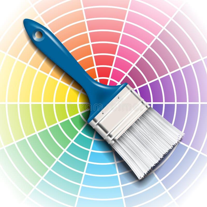 Målarfärgborste och färghjul stock illustrationer