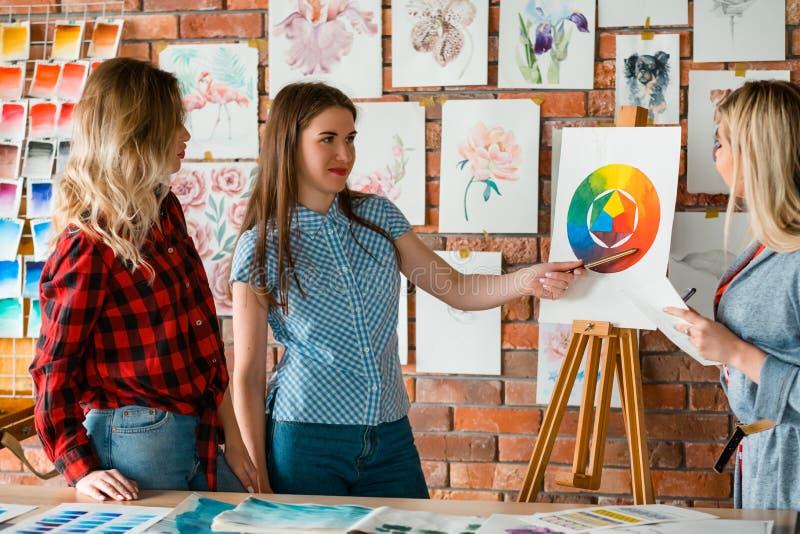 Målning för konstskolagrupp lär attraktionfärghjulet royaltyfria foton