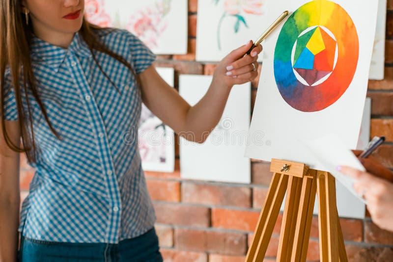 Målning för konstskolagrupp lär attraktionfärghjulet arkivbild
