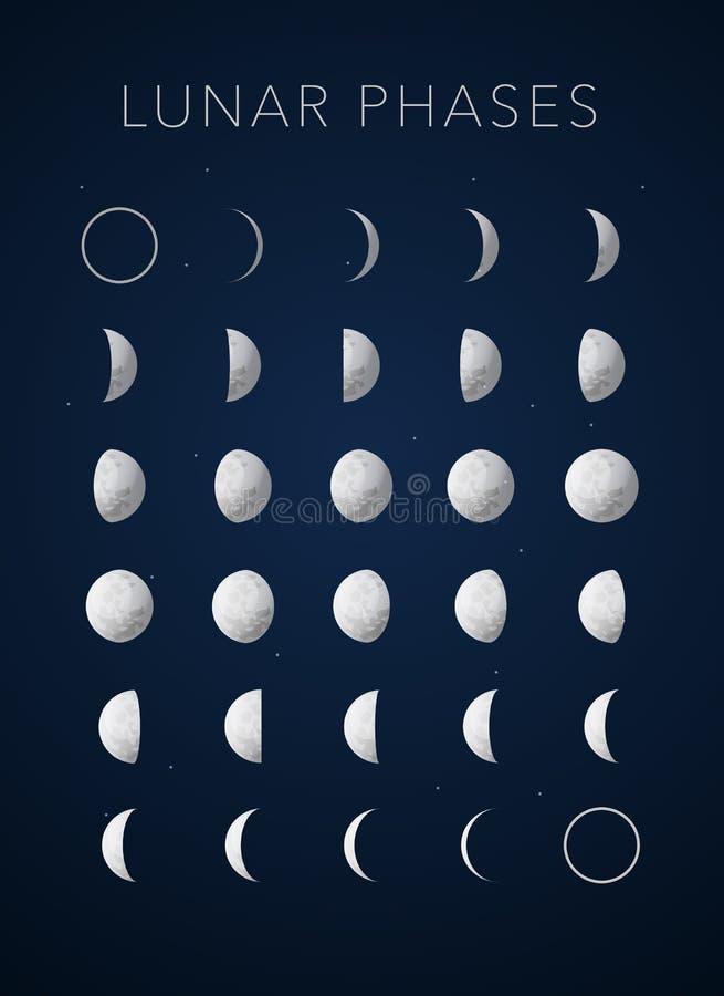 Mån- faser för realistiska texturer, vektor stock illustrationer