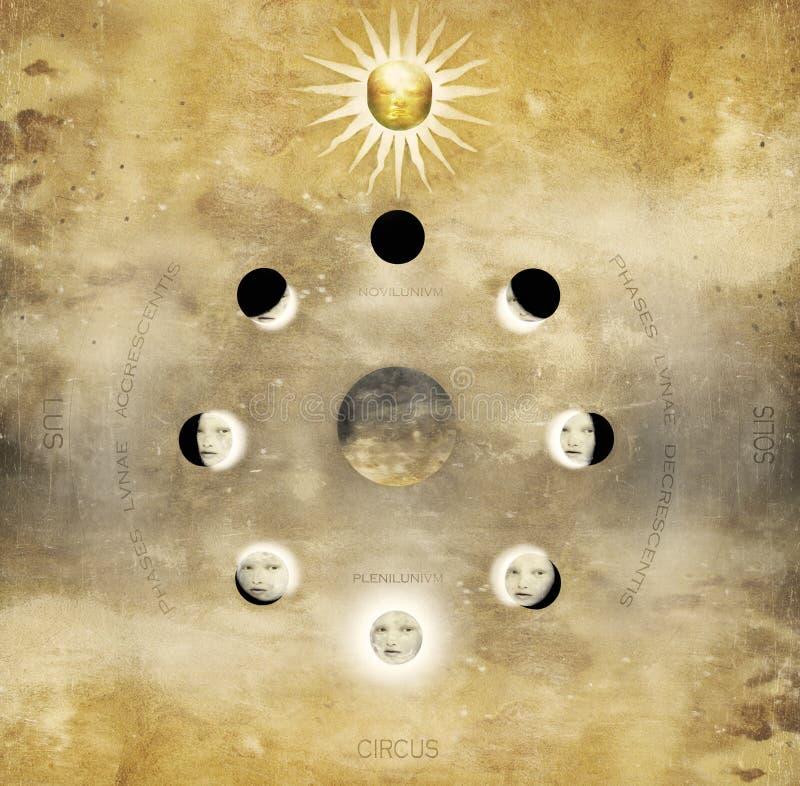 Mån- faser i cirkulär vektor illustrationer