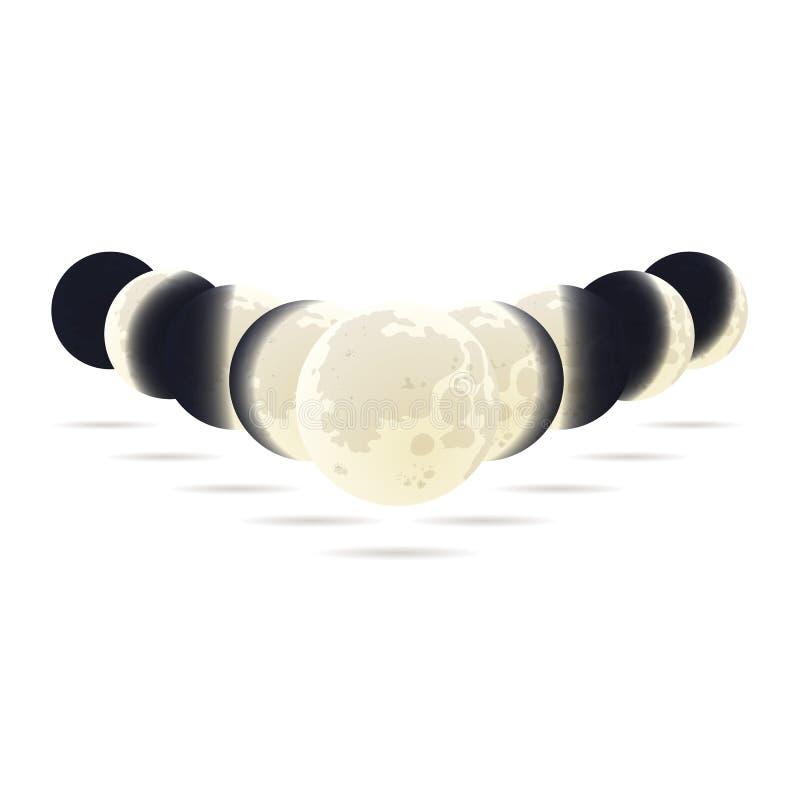 Månefasbegrepp med olika mån- positioner stock illustrationer