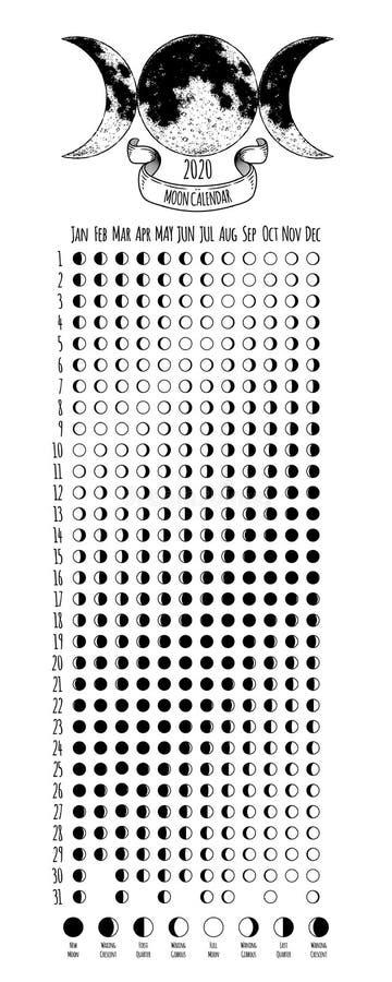 Månekalender, 2020 år, mån- faser, cirkuleringar Design som illustreras med trefaldigt gudinnasymbol: Jungfru, moder och gammal k vektor illustrationer