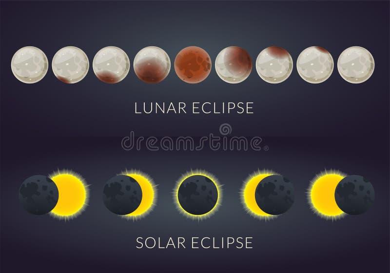Månförmörkelsefaser och faser för sol- förmörkelse, stock illustrationer