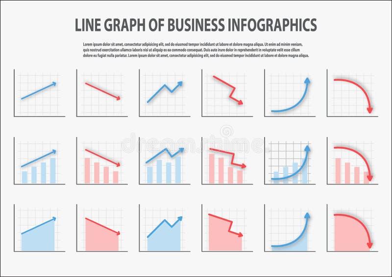 Många typ av linjen diagram för affären, Sale prognos stock illustrationer