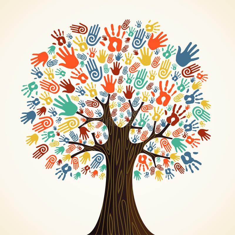 mångfaldhänder isolerade treen vektor illustrationer