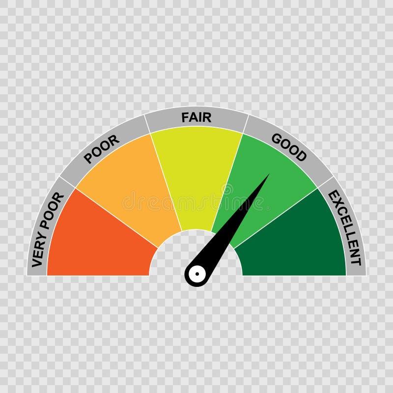 Mått för krediteringsställning vektor illustrationer
