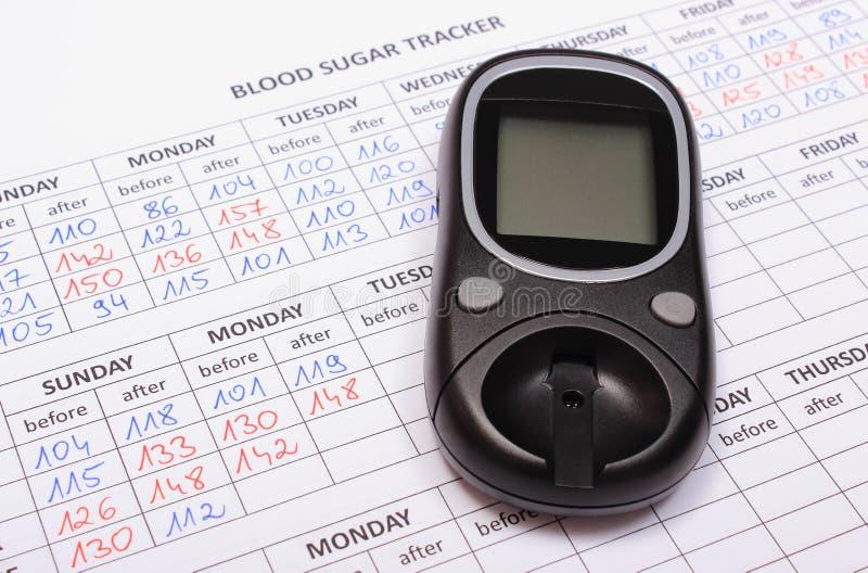 Mètre de glucose sur les formes médicales pour le diabète photographie stock