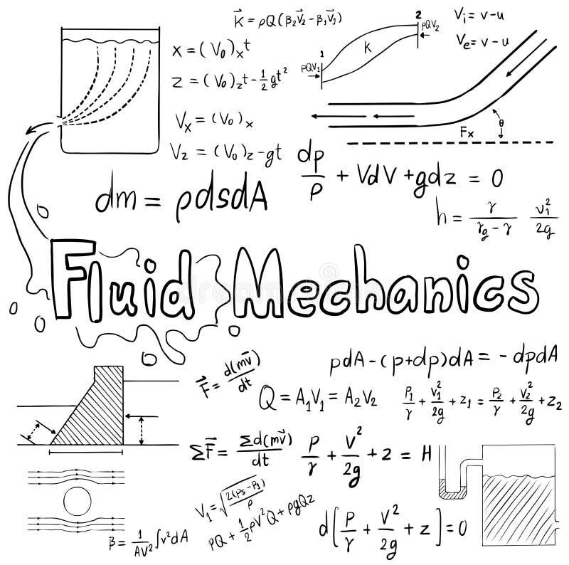 Mécanicien de la théorie liquide de loi et de la formule mathématique de physique illustration stock