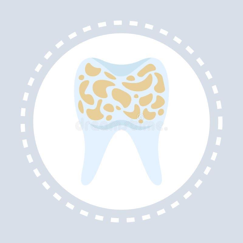 Médecine de logo de service médical de soins de santé d'icône de dent de problème dentaire et concept putréfiés de symbole de san illustration libre de droits