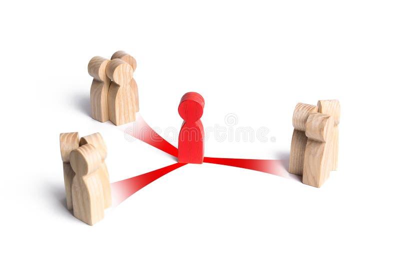 Médiateur de figurine rouge entre trois groupes de personnes Offre commerciale Négociations politiques et diplomatie Parvenir à u image stock