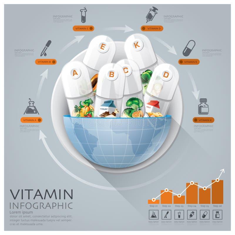 Médical global et santé Infographic avec la vitamine ronde de cercle illustration stock