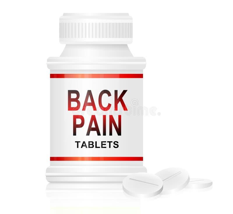 Médicament de douleur dorsale. illustration libre de droits
