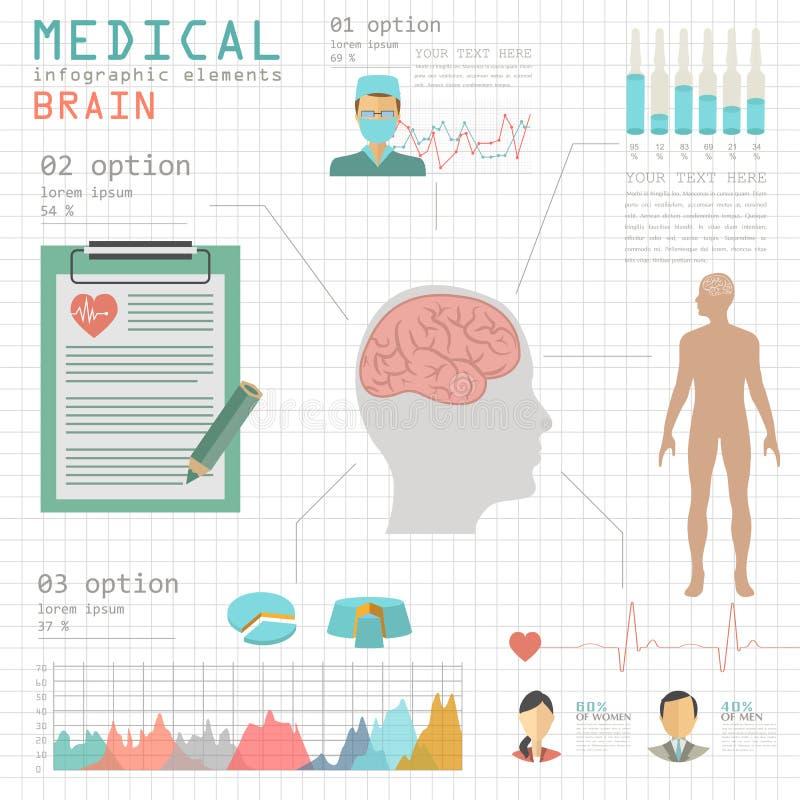 Médico e cuidados médicos infographic, infographics do cérebro ilustração stock