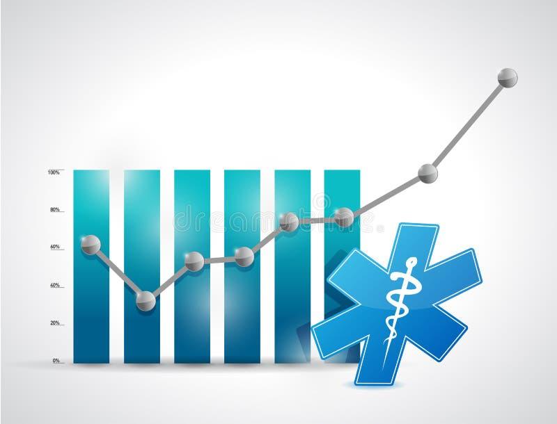 Médico. ilustração do gráfico de negócio da medicina ilustração royalty free