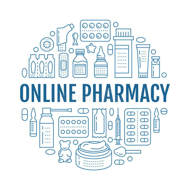 Médico, plantilla del cartel de la droguería Vector la línea iconos, ejemplo de las formas de dosificación - tableta, cápsulas, p stock de ilustración